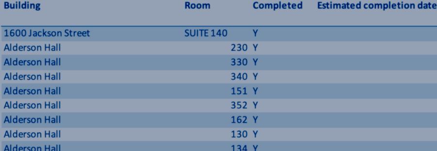 Room List Sample